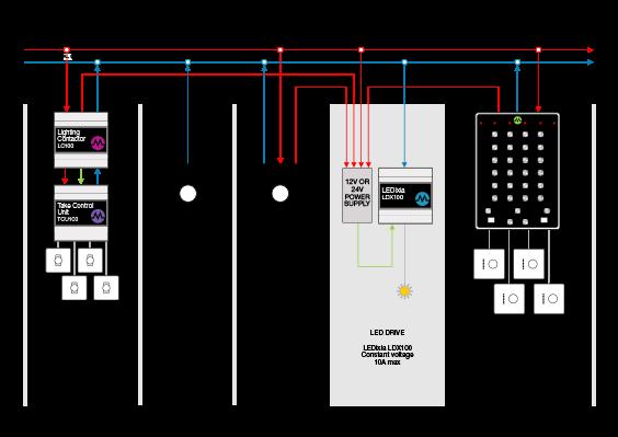 LEDixia LDX100 Related Product Options
